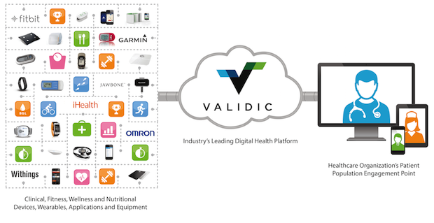 validic-platform-connection